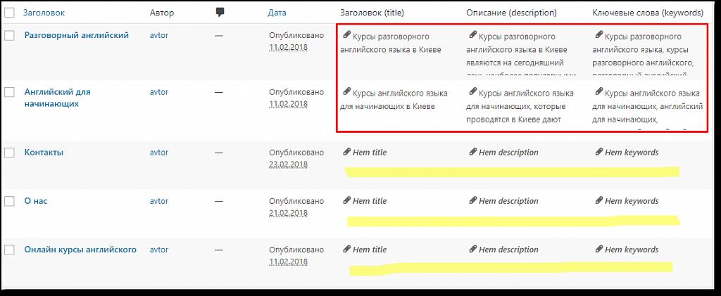 WordPress, хостинг, лучший хостинг в Украине, HostPro